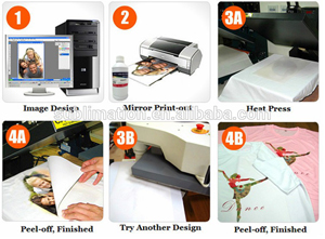 Polyester/Cotton T-shirt printing solutions